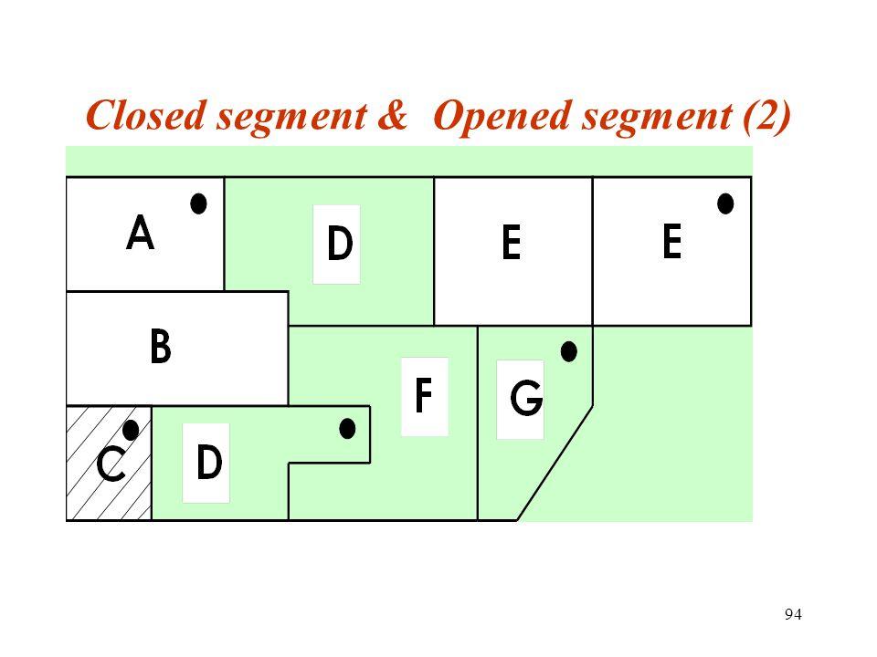 94 Closed segment & Opened segment (2)