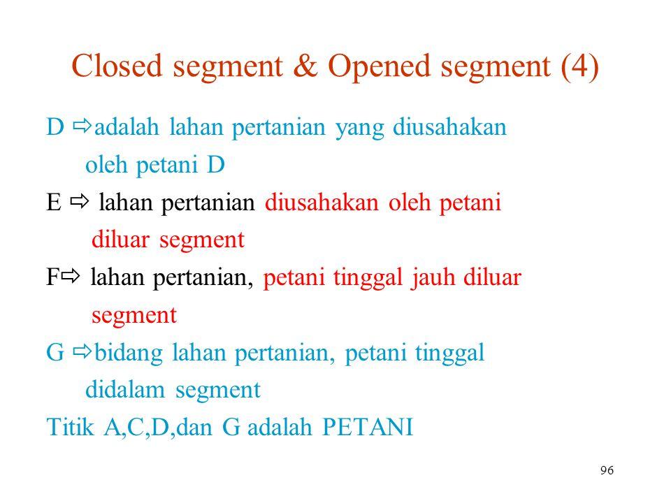 96 Closed segment & Opened segment (4) D  adalah lahan pertanian yang diusahakan oleh petani D E  lahan pertanian diusahakan oleh petani diluar segment F  lahan pertanian, petani tinggal jauh diluar segment G  bidang lahan pertanian, petani tinggal didalam segment Titik A,C,D,dan G adalah PETANI