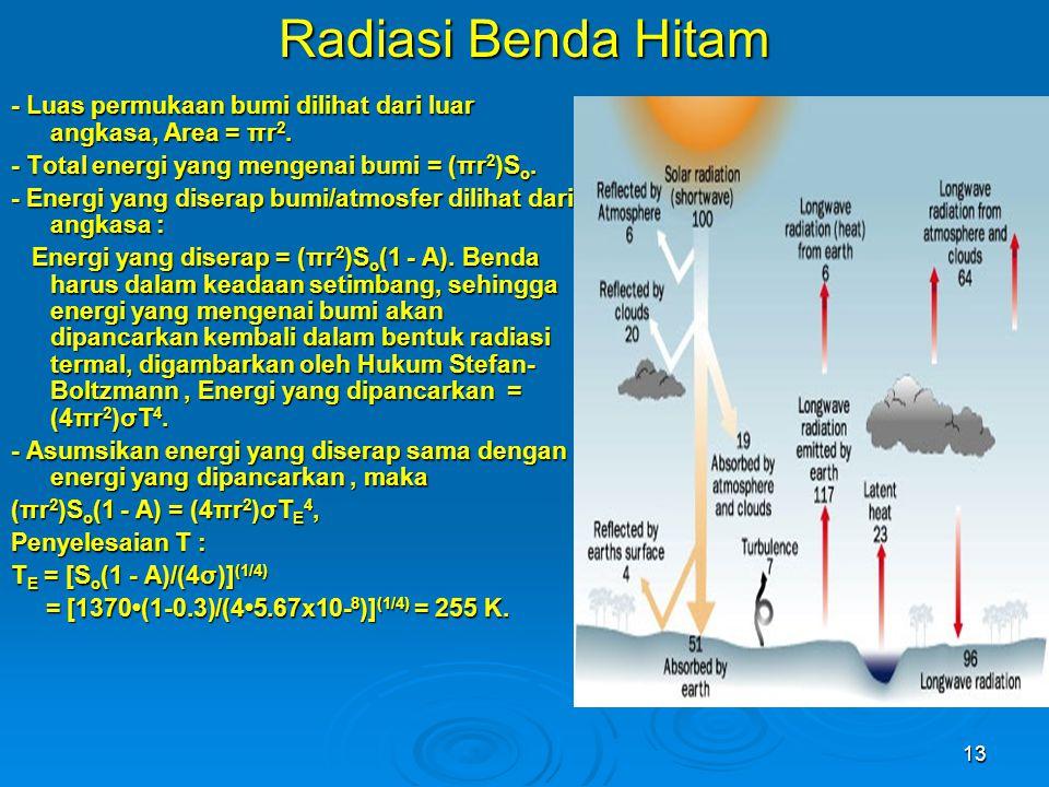 13 Radiasi Benda Hitam - Luas permukaan bumi dilihat dari luar angkasa, Area = πr 2.