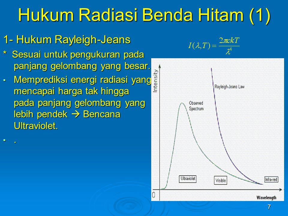 7 Hukum Radiasi Benda Hitam (1) 1- Hukum Rayleigh-Jeans * Sesuai untuk pengukuran pada panjang gelombang yang besar.
