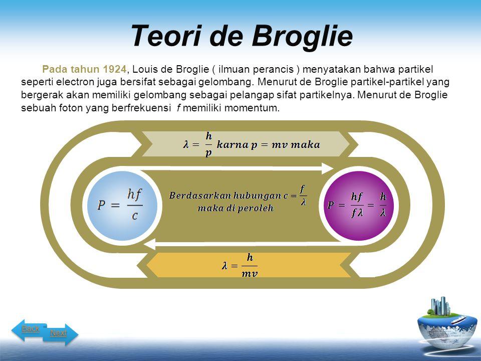 Teori de Broglie Pada tahun 1924, Louis de Broglie ( ilmuan perancis ) menyatakan bahwa partikel seperti electron juga bersifat sebagai gelombang. Men