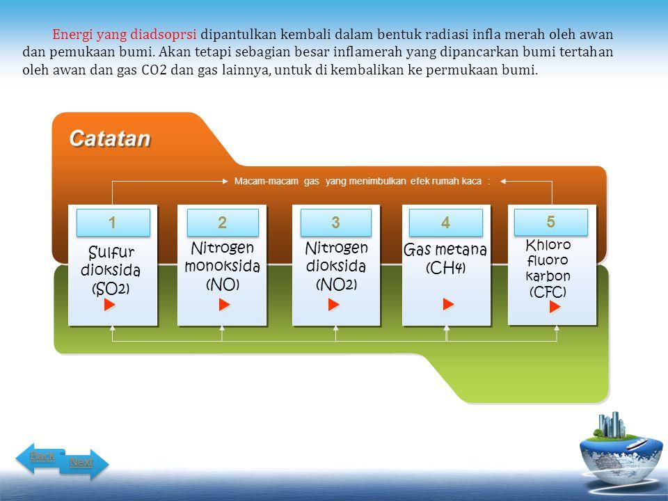 Catatan Sulfur dioksida (SO2) Macam-macam gas yang menimbulkan efek rumah kaca : Nitrogen monoksida (NO) Nitrogen dioksida (NO2) Gas metana (CH4) 1 1