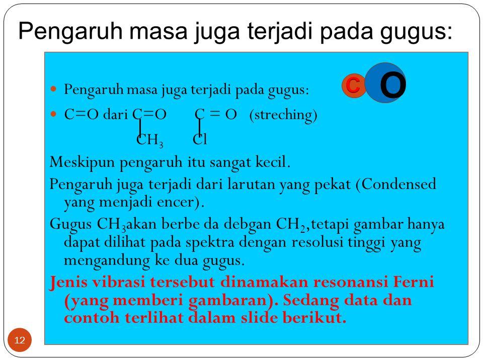 12 Pengaruh masa juga terjadi pada gugus: C=O dari C=O C = O (streching) CH 3 Cl Meskipun pengaruh itu sangat kecil.