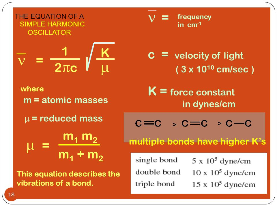 = 1 2c2c K   = m 1 m 2 m 1 + m 2 = frequency in cm -1 c = velocity of light K = force constant in dynes/cm m = atomic masses SIMPLE HARMONIC OSCIL