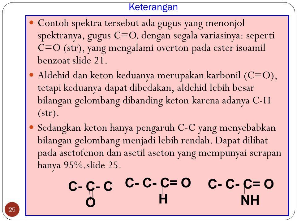 Keterangan 25 Contoh spektra tersebut ada gugus yang menonjol spektranya, gugus C=O, dengan segala variasinya: seperti C=O (str), yang mengalami overton pada ester isoamil benzoat slide 21.