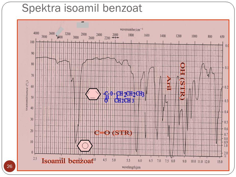 Spektra isoamil benzoat 26