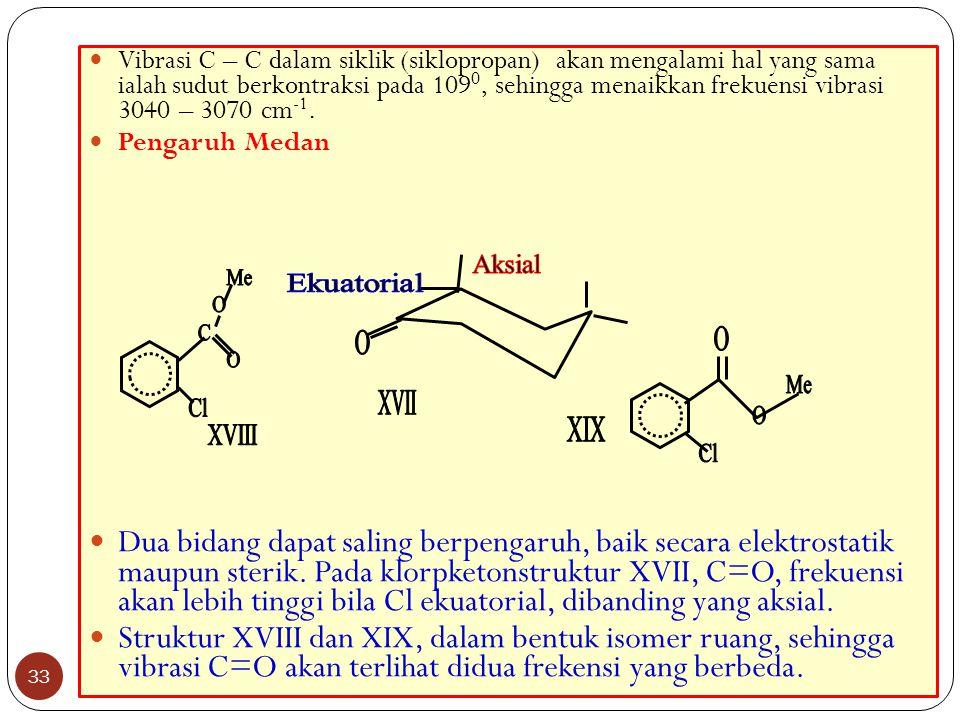 33 Vibrasi C – C dalam siklik (siklopropan) akan mengalami hal yang sama ialah sudut berkontraksi pada 109 0, sehingga menaikkan frekuensi vibrasi 3040 – 3070 cm -1.