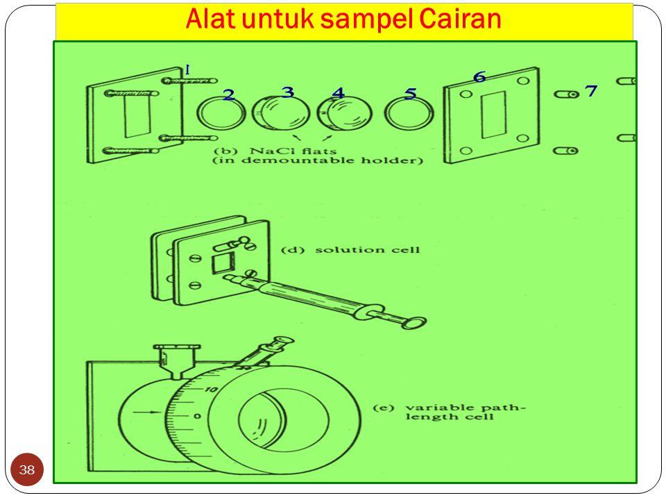 Alat untuk sampel Cairan 38