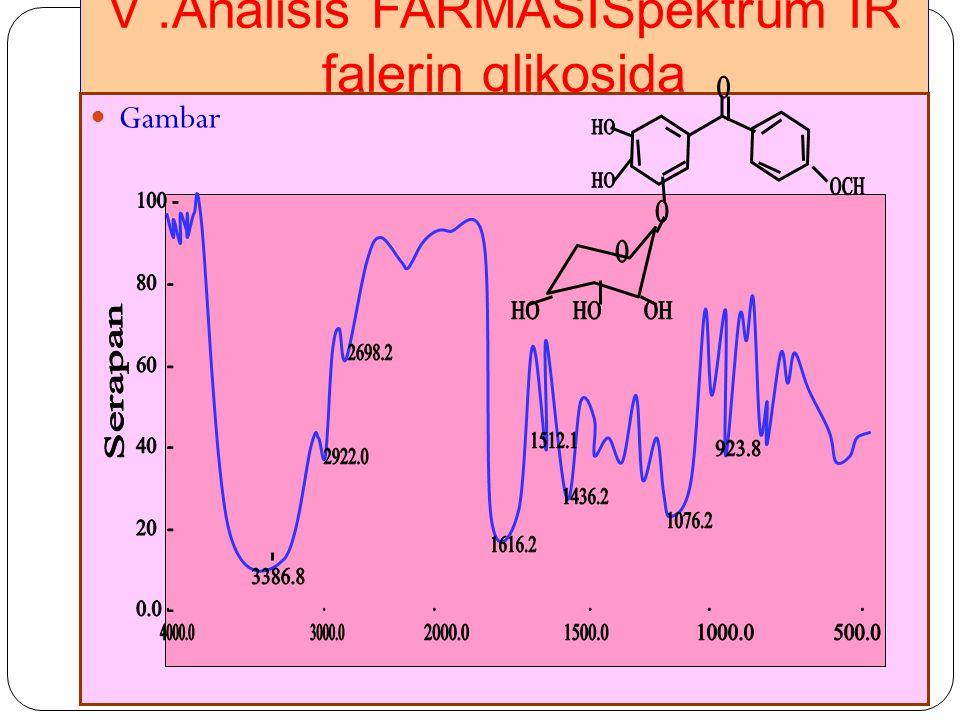 V.Analisis FARMASISpektrum IR falerin glikosida 49 Gambar