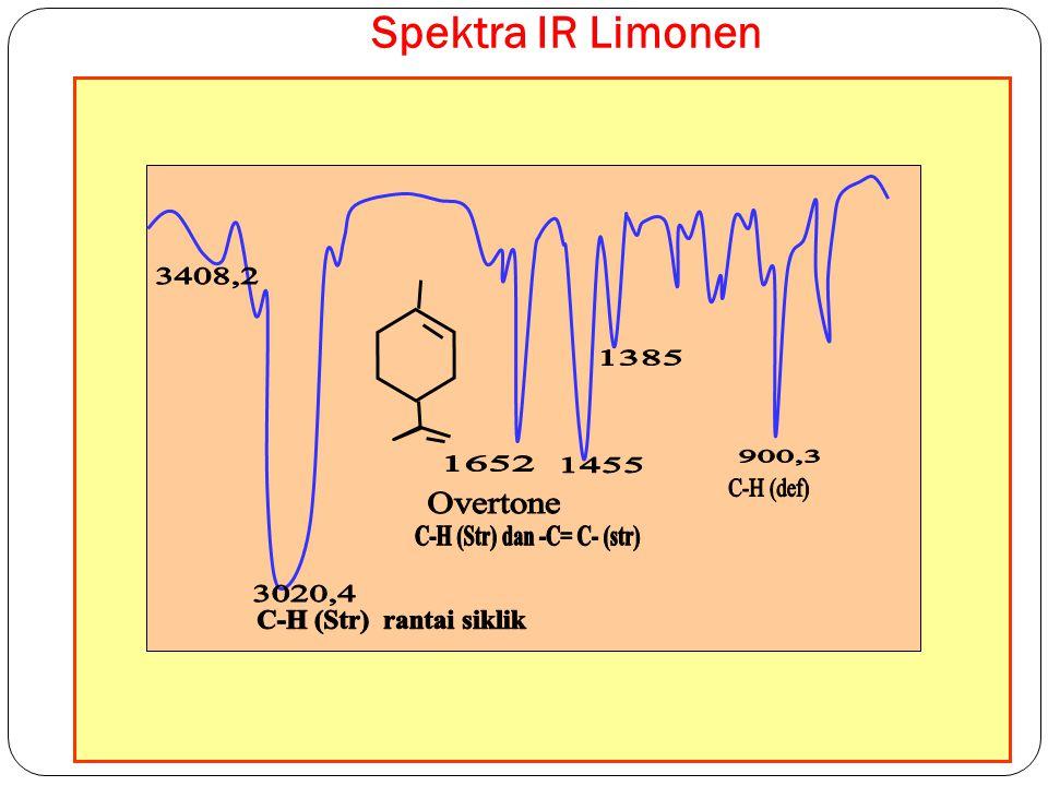 Spektra IR Limonen 51