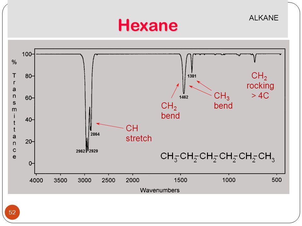Hexane CH stretch CH 2 bend CH 3 bend CH 2 rocking > 4C ALKANE 52