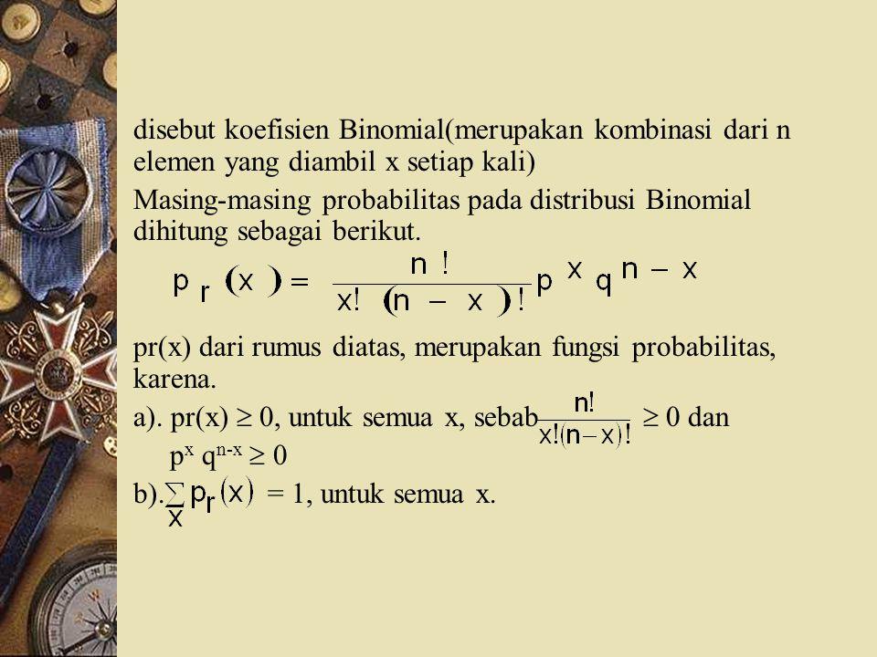 disebut koefisien Binomial(merupakan kombinasi dari n elemen yang diambil x setiap kali) Masing-masing probabilitas pada distribusi Binomial dihitung