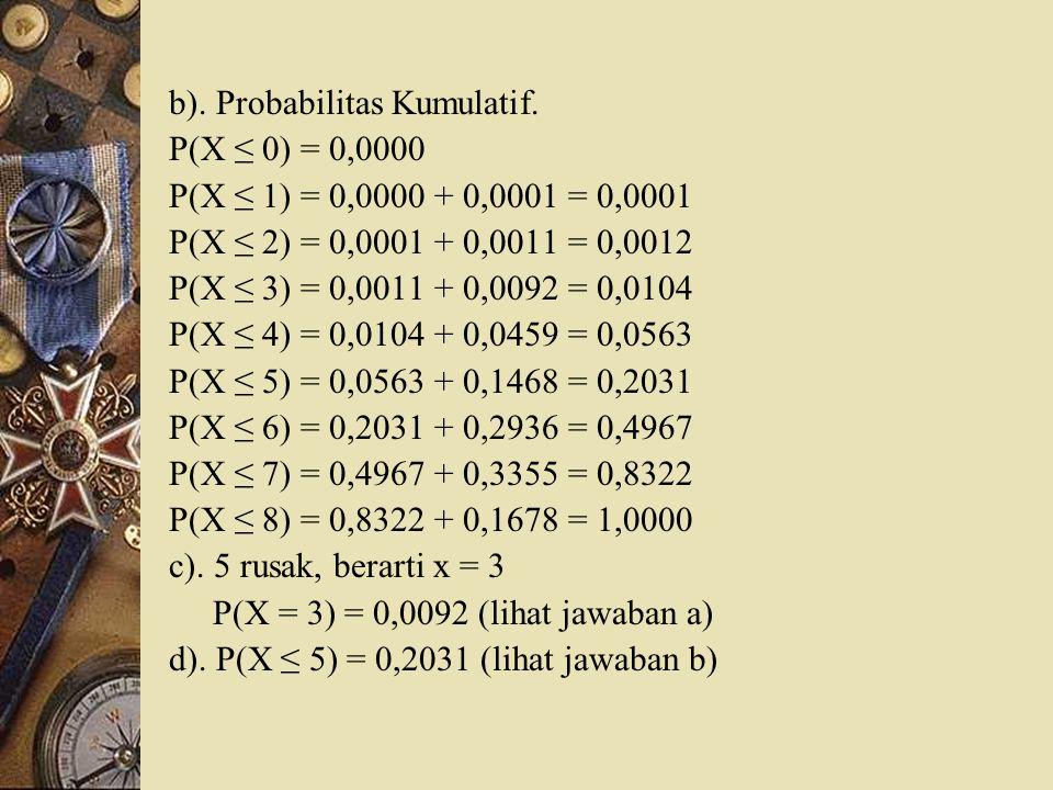b). Probabilitas Kumulatif. P(X ≤ 0) = 0,0000 P(X ≤ 1) = 0,0000 + 0,0001 = 0,0001 P(X ≤ 2) = 0,0001 + 0,0011 = 0,0012 P(X ≤ 3) = 0,0011 + 0,0092 = 0,0