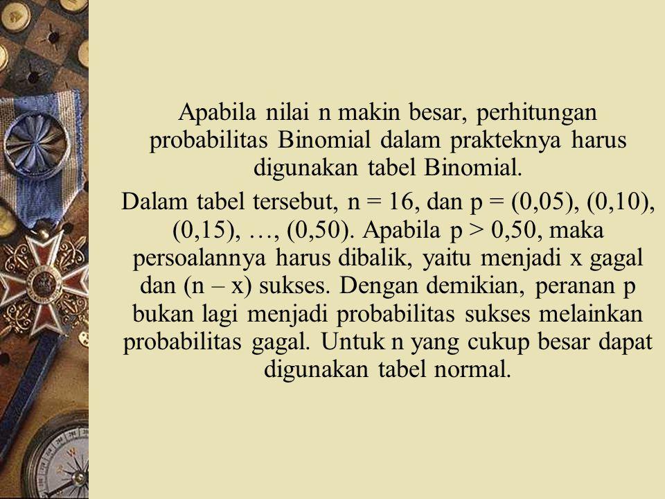 Apabila nilai n makin besar, perhitungan probabilitas Binomial dalam prakteknya harus digunakan tabel Binomial. Dalam tabel tersebut, n = 16, dan p =