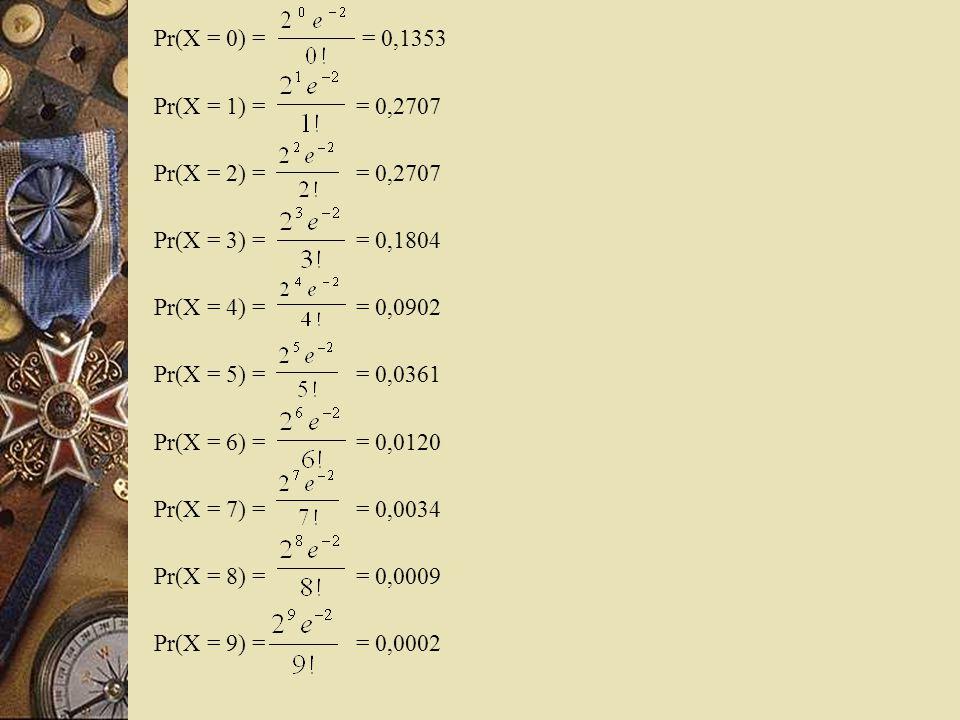 Pr(X = 0) = = 0,1353 Pr(X = 1) = = 0,2707 Pr(X = 2) = = 0,2707 Pr(X = 3) = = 0,1804 Pr(X = 4) = = 0,0902 Pr(X = 5) = = 0,0361 Pr(X = 6) = = 0,0120 Pr(