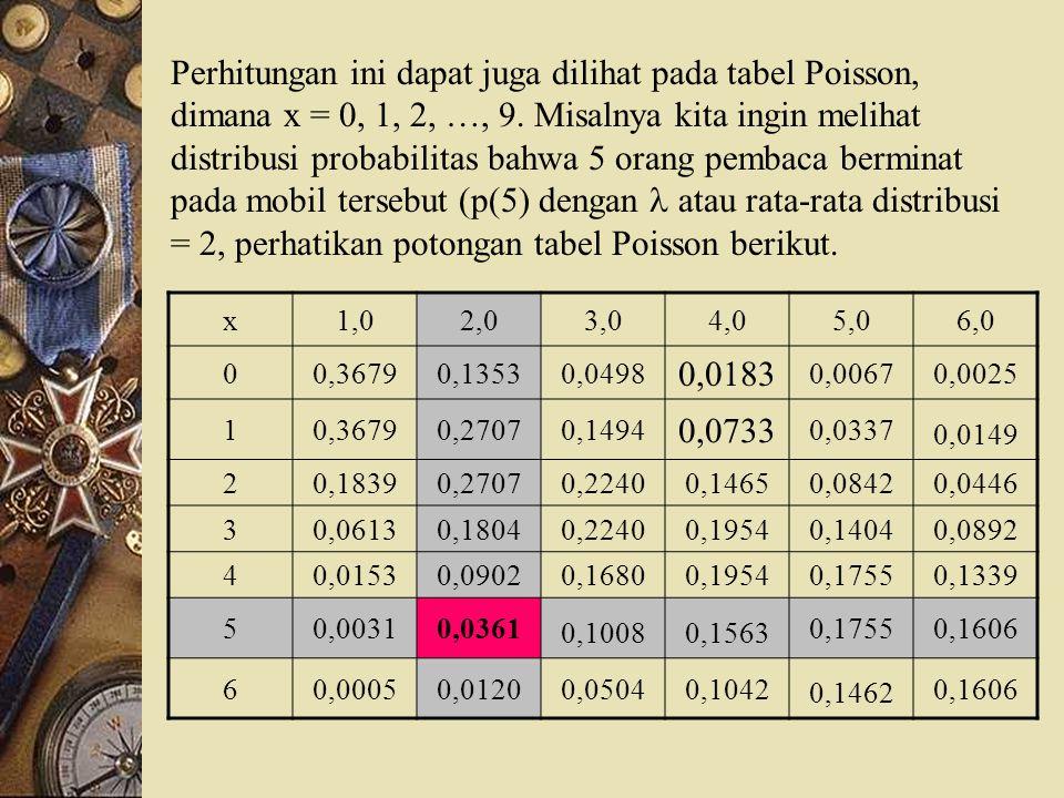 Perhitungan ini dapat juga dilihat pada tabel Poisson, dimana x = 0, 1, 2, …, 9. Misalnya kita ingin melihat distribusi probabilitas bahwa 5 orang pem