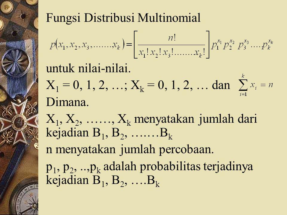 Fungsi Distribusi Multinomial untuk nilai-nilai. X 1 = 0, 1, 2, …; X k = 0, 1, 2, … dan Dimana. X 1, X 2, ……, X k menyatakan jumlah dari kejadian B 1,