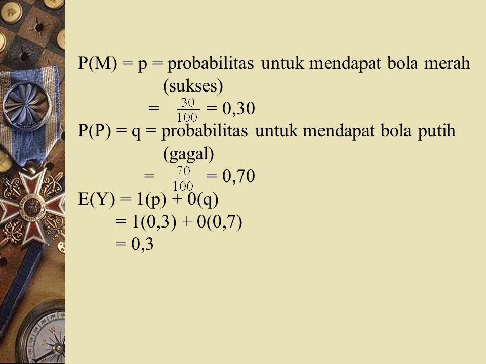 P(M) = p = probabilitas untuk mendapat bola merah (sukses) = = 0,30 P(P) = q = probabilitas untuk mendapat bola putih (gagal) = = 0,70 E(Y) = 1(p) + 0