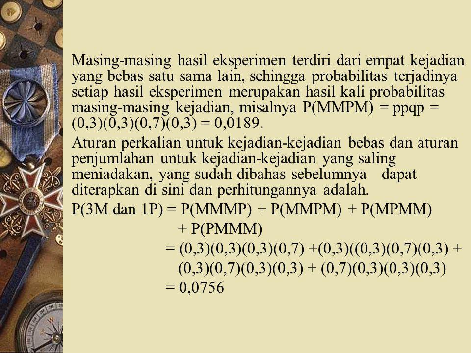 Masing-masing hasil eksperimen terdiri dari empat kejadian yang bebas satu sama lain, sehingga probabilitas terjadinya setiap hasil eksperimen merupak