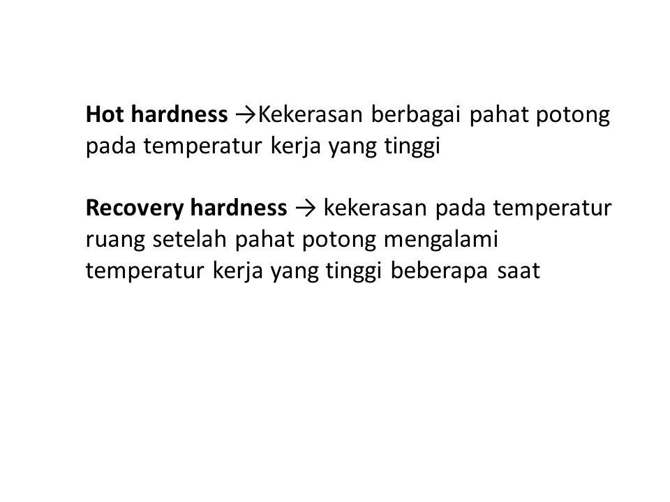 Hot hardness →Kekerasan berbagai pahat potong pada temperatur kerja yang tinggi Recovery hardness → kekerasan pada temperatur ruang setelah pahat poto