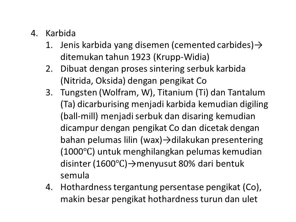 4.Karbida 1.Jenis karbida yang disemen (cemented carbides)→ ditemukan tahun 1923 (Krupp-Widia) 2.Dibuat dengan proses sintering serbuk karbida (Nitrid