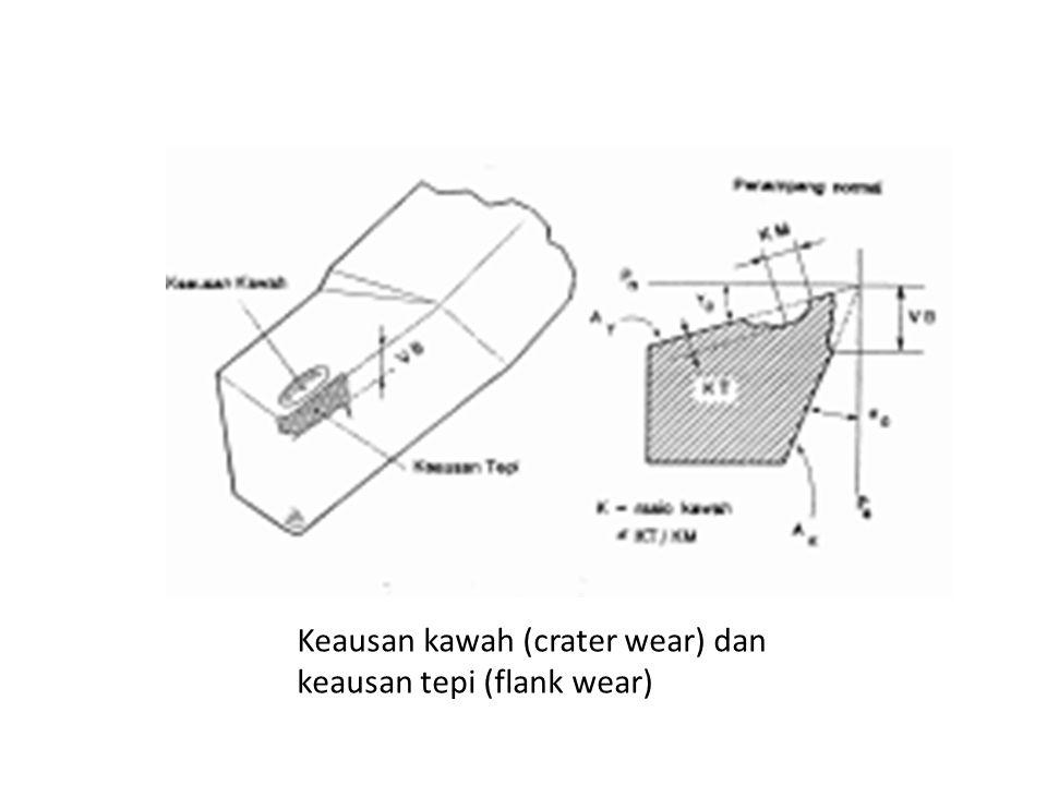 Keausan kawah (crater wear) dan keausan tepi (flank wear)