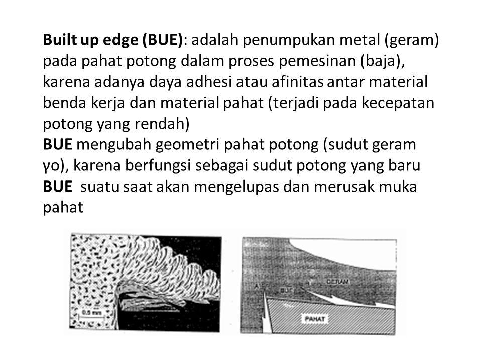 Built up edge (BUE): adalah penumpukan metal (geram) pada pahat potong dalam proses pemesinan (baja), karena adanya daya adhesi atau afinitas antar ma
