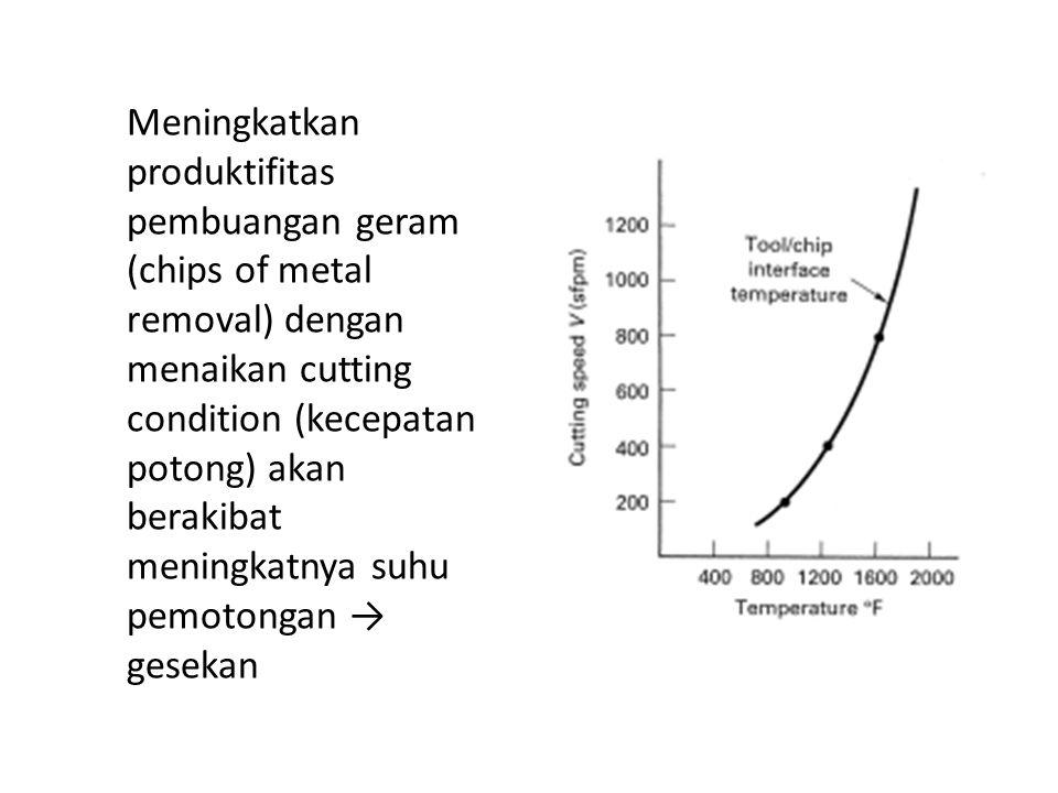 Meningkatkan produktifitas pembuangan geram (chips of metal removal) dengan menaikan cutting condition (kecepatan potong) akan berakibat meningkatnya