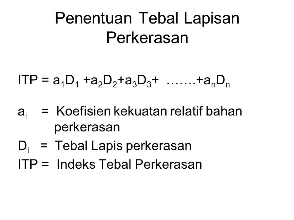 Penentuan Tebal Lapisan Perkerasan ITP = a 1 D 1 +a 2 D 2 +a 3 D 3 + …….+a n D n a i = Koefisien kekuatan relatif bahan perkerasan D i = Tebal Lapis p