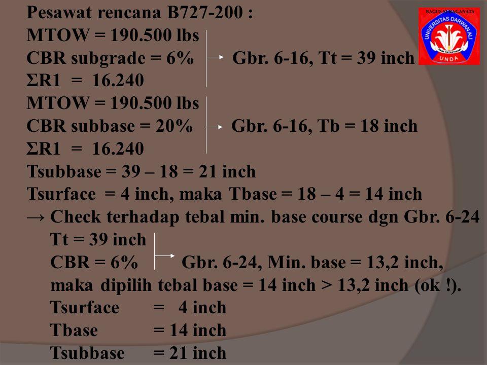 W2 dihitung dari (MTOW x 0,95) / jml roda dalam lbs. W1 dihitung dari (MTOW pst renc x 0,95) / jml roda. ½ R1 dihitung dgn rumus : Log R1 = Log R2 (W2