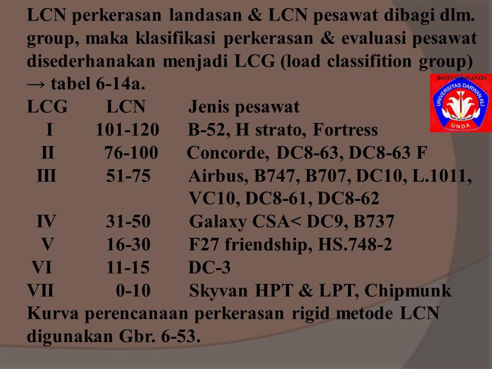 tekanan roda, komposisi serta ketebalan perkerasan. → LCN perkerasan lapter > LCN pesawat. - Garis kontak area roda pesawat dengan rumus : Kontak area