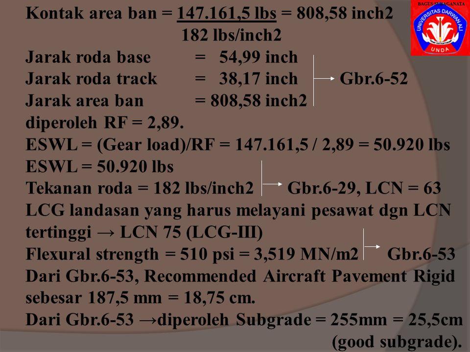 Contoh soal perkerasan rigid metode LCN 9) Hitung tebal perkerasan rigid metode LCN dgn data sebagai berikut : - Pesawat Airbus A-300 - Konfigurasi ro