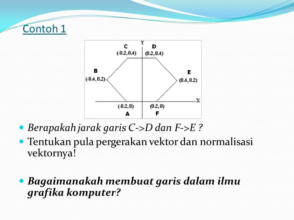 Contoh 1 Berapakah jarak garis C->D dan F->E ? Tentukan pula pergerakan vektor dan normalisasi vektornya! Bagaimanakah membuat garis dalam ilmu grafik