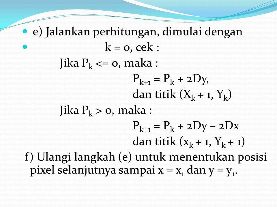 e) Jalankan perhitungan, dimulai dengan k = 0, cek : Jika P k <= 0, maka : P k+1 = P k + 2Dy, dan titik (X k + 1, Y k ) Jika P k > 0, maka : P k+1 = P