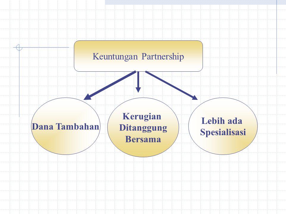 Keuntungan Partnership Dana Tambahan Kerugian Ditanggung Bersama Lebih ada Spesialisasi