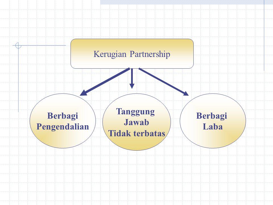 Kerugian Partnership Berbagi Pengendalian Tanggung Jawab Tidak terbatas Berbagi Laba