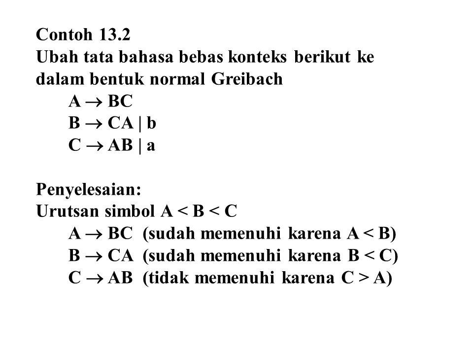 Contoh 13.2 Ubah tata bahasa bebas konteks berikut ke dalam bentuk normal Greibach A  BC B  CA | b C  AB | a Penyelesaian: Urutsan simbol A < B < C A  BC (sudah memenuhi karena A < B) B  CA (sudah memenuhi karena B < C) C  AB (tidak memenuhi karena C > A)