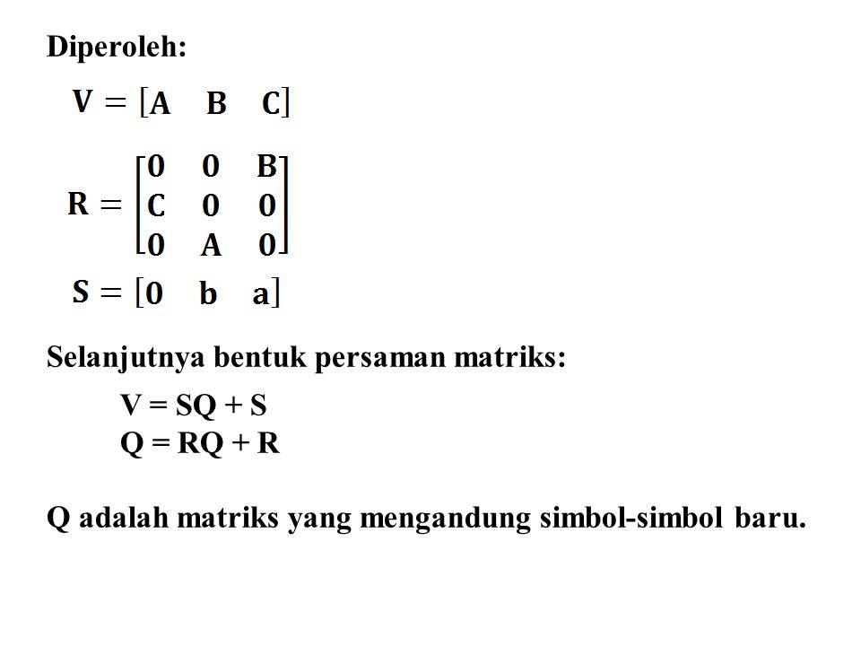 Diperoleh: Selanjutnya bentuk persaman matriks: V = SQ + S Q = RQ + R Q adalah matriks yang mengandung simbol-simbol baru.