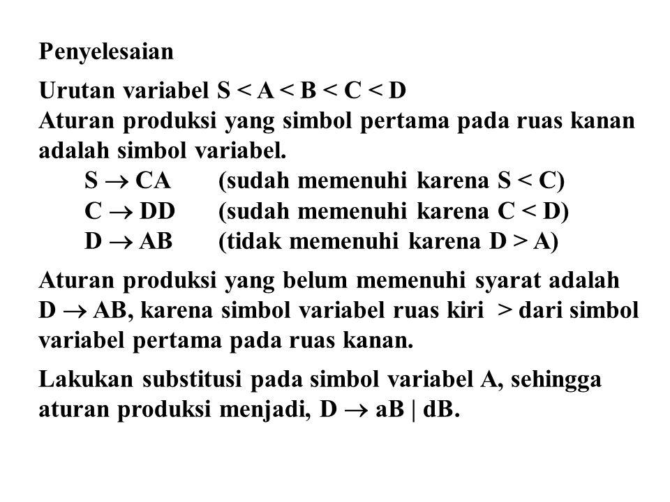Penyelesaian Urutan variabel S < A < B < C < D Aturan produksi yang simbol pertama pada ruas kanan adalah simbol variabel. S  CA(sudah memenuhi karen