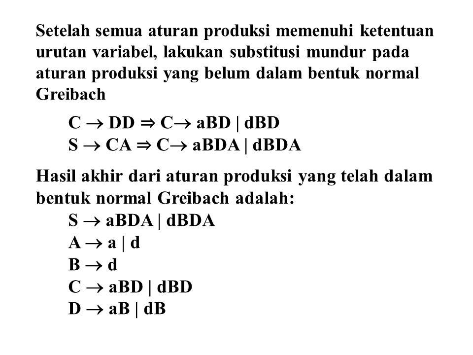 Setelah semua aturan produksi memenuhi ketentuan urutan variabel, lakukan substitusi mundur pada aturan produksi yang belum dalam bentuk normal Greibach C  DD ⇒ C  aBD | dBD S  CA ⇒ C  aBDA | dBDA Hasil akhir dari aturan produksi yang telah dalam bentuk normal Greibach adalah: S  aBDA | dBDA A  a | d B  d C  aBD | dBD D  aB | dB