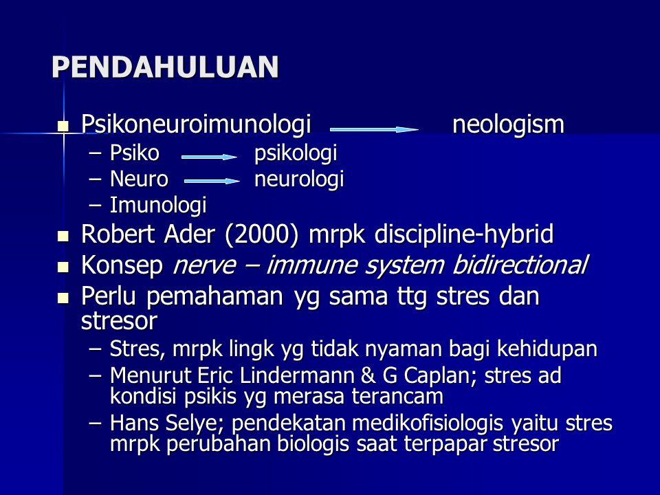PENDAHULUAN Psikoneuroimunologineologism Psikoneuroimunologineologism –Psiko psikologi –Neuroneurologi –Imunologi Robert Ader (2000) mrpk discipline-h