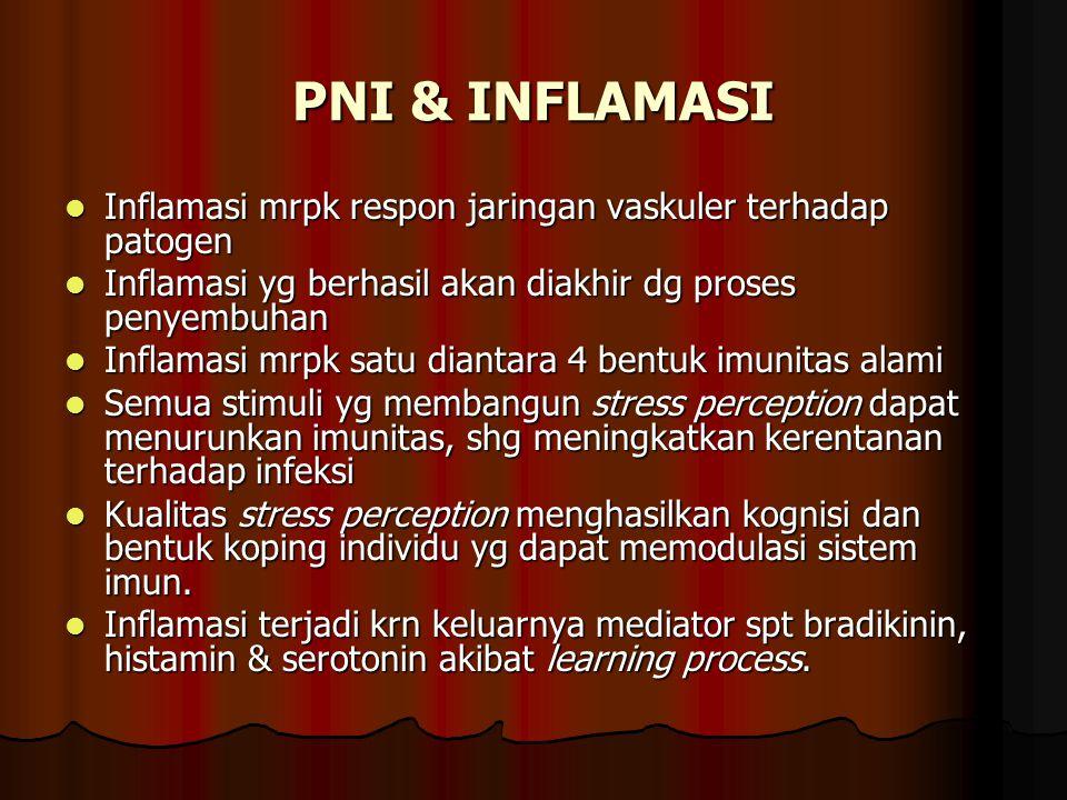 PNI & INFLAMASI Inflamasi mrpk respon jaringan vaskuler terhadap patogen Inflamasi mrpk respon jaringan vaskuler terhadap patogen Inflamasi yg berhasi
