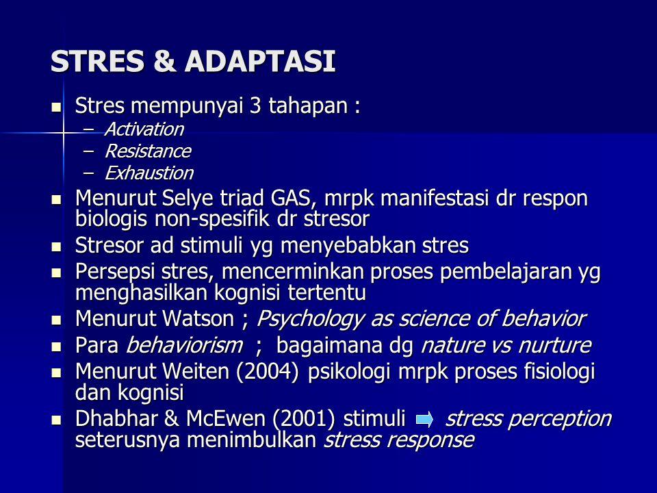 STRES & ADAPTASI Stres mempunyai 3 tahapan : Stres mempunyai 3 tahapan : –Activation –Resistance –Exhaustion Menurut Selye triad GAS, mrpk manifestasi