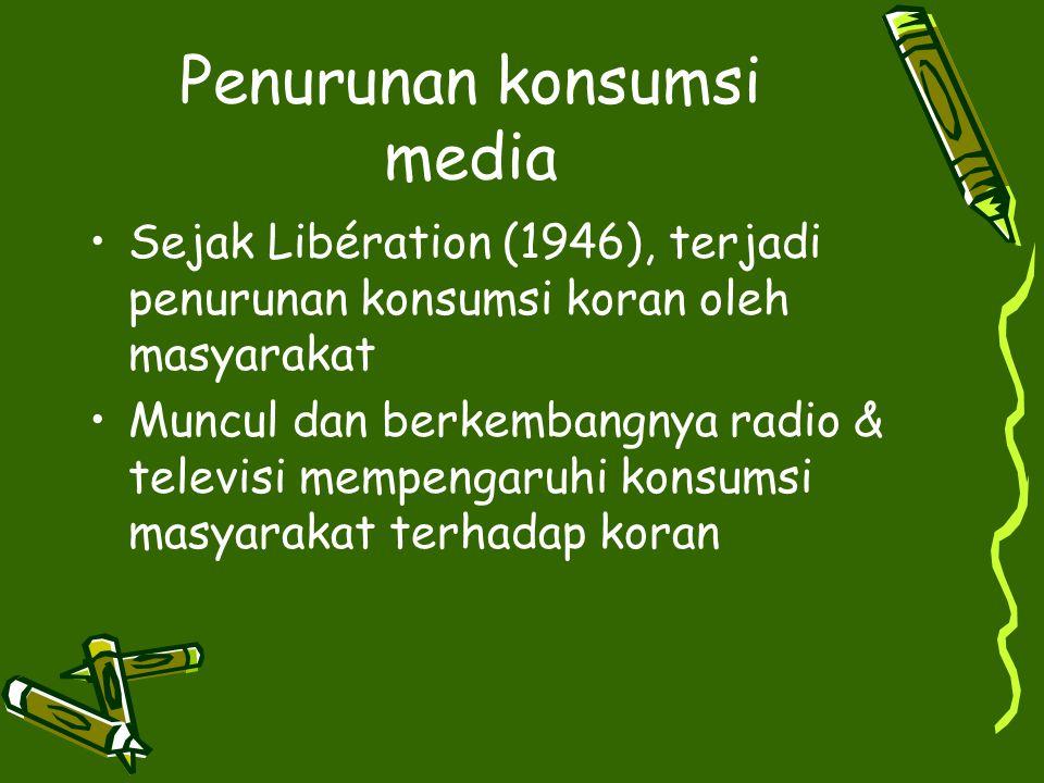 Penurunan konsumsi media Sejak Libération (1946), terjadi penurunan konsumsi koran oleh masyarakat Muncul dan berkembangnya radio & televisi mempengar