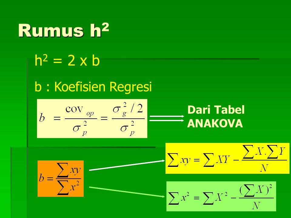 Rumus h Rumus h 2 h 2 = 2 x b b : Koefisien Regresi Dari Tabel ANAKOVA
