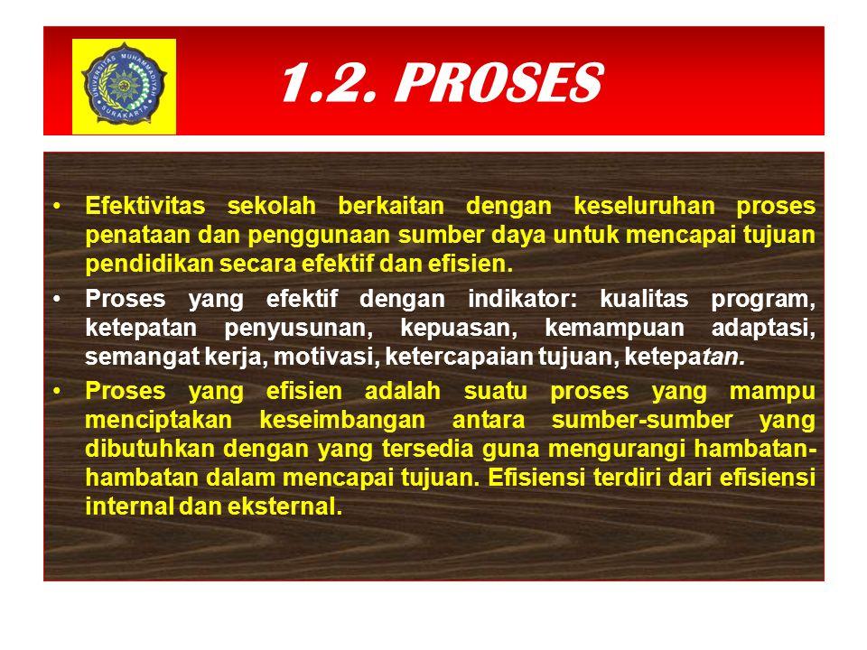 1.2. PROSES Efektivitas sekolah berkaitan dengan keseluruhan proses penataan dan penggunaan sumber daya untuk mencapai tujuan pendidikan secara efekti
