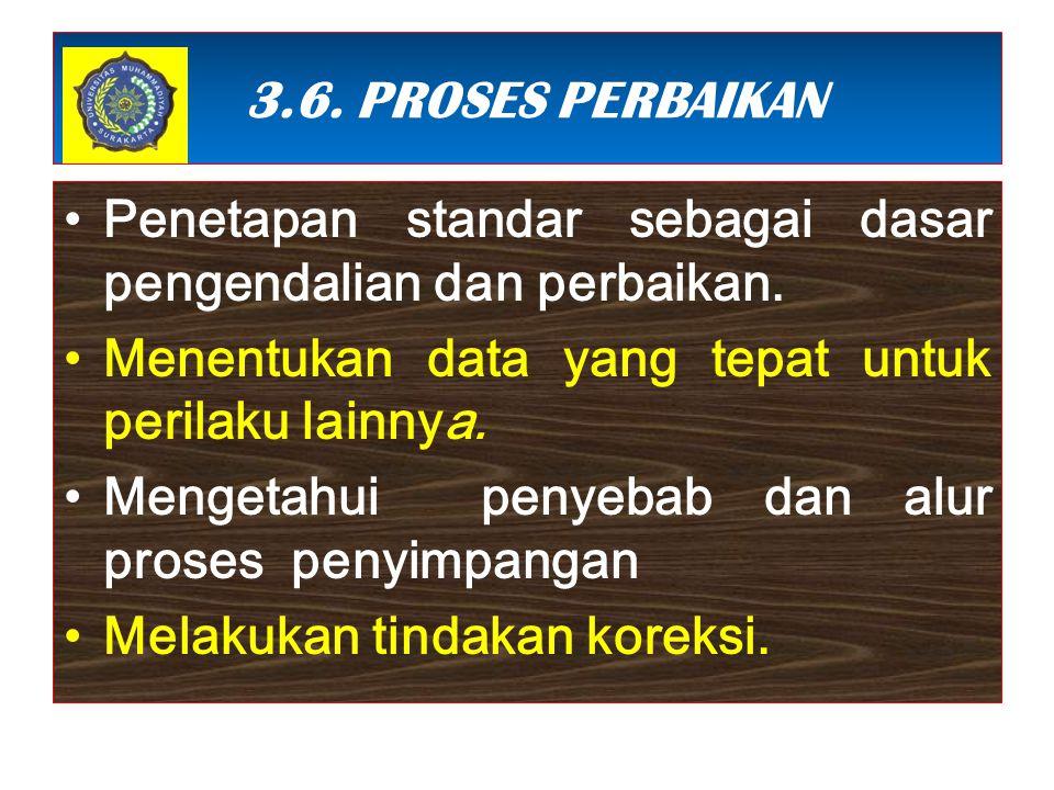 3.6. PROSES PERBAIKAN Penetapan standar sebagai dasar pengendalian dan perbaikan. Menentukan data yang tepat untuk perilaku lainnya. Mengetahui penyeb