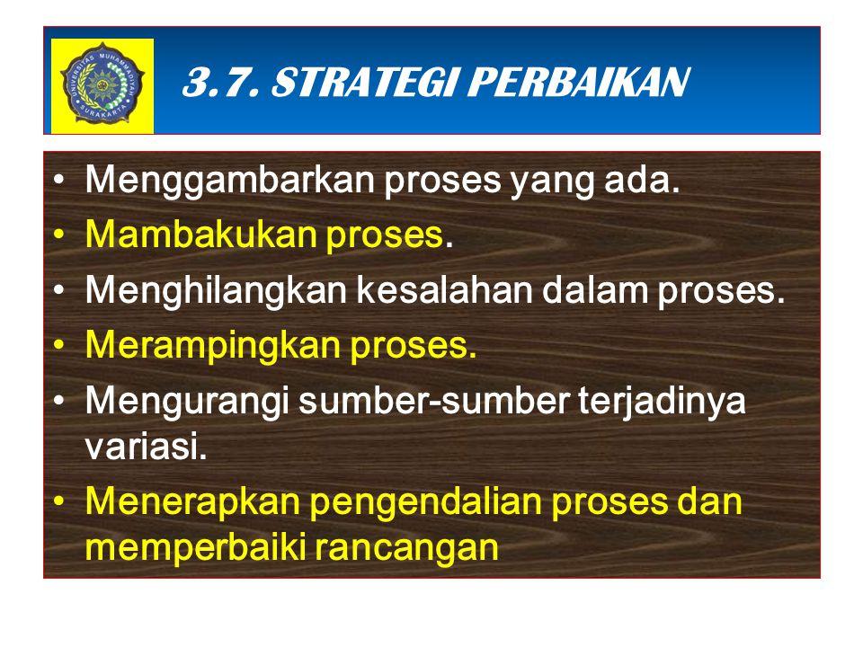 3.7. STRATEGI PERBAIKAN Menggambarkan proses yang ada. Mambakukan proses. Menghilangkan kesalahan dalam proses. Merampingkan proses. Mengurangi sumber