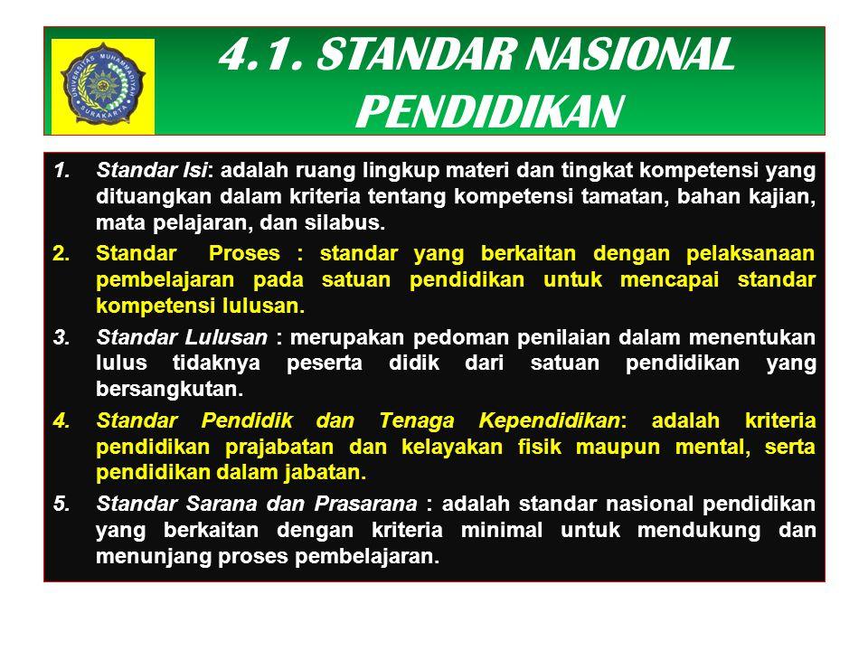 4.1. STANDAR NASIONAL PENDIDIKAN 1.Standar Isi: adalah ruang lingkup materi dan tingkat kompetensi yang dituangkan dalam kriteria tentang kompetensi t