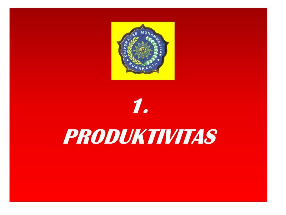 1. PRODUKTIVITAS
